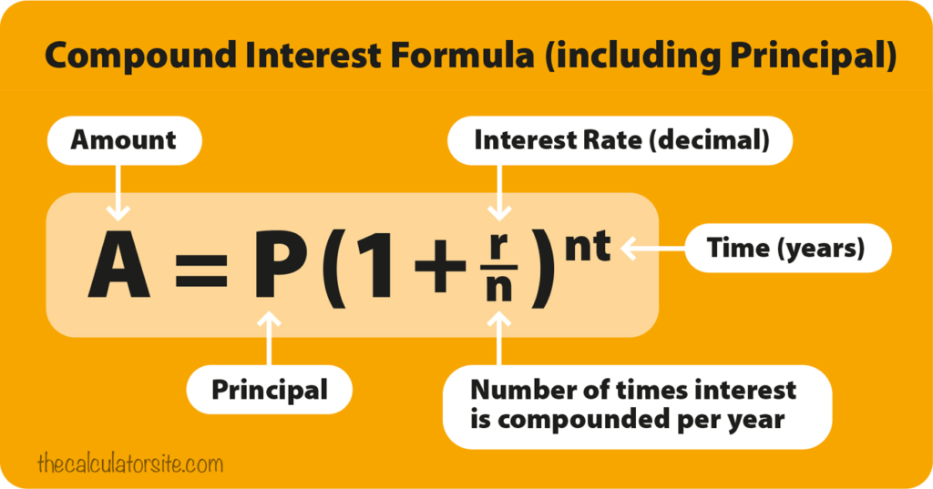 COMPOUND/SIMPLE INTEREST CALCULATION in Python