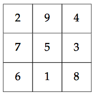 magic square in Python