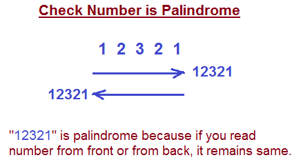palindrome check in Python