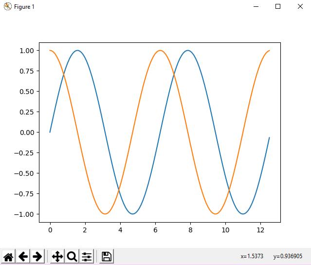 cosine graph in matplotlib Python