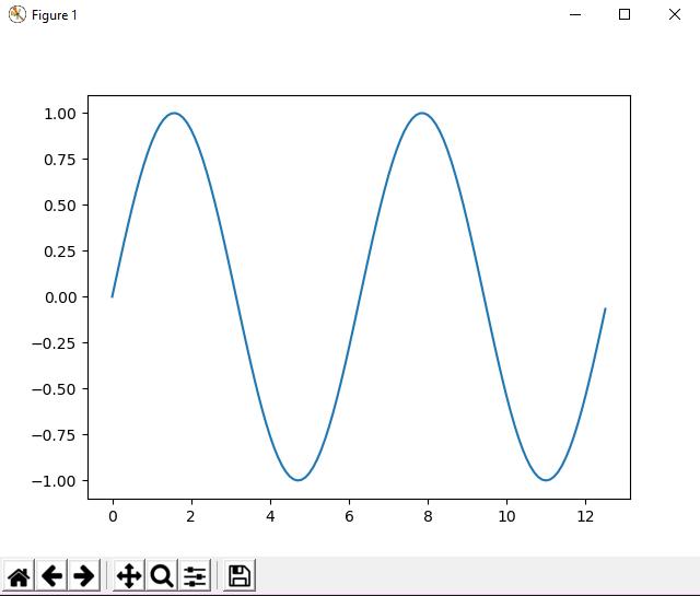 sine graph in matplotlib python