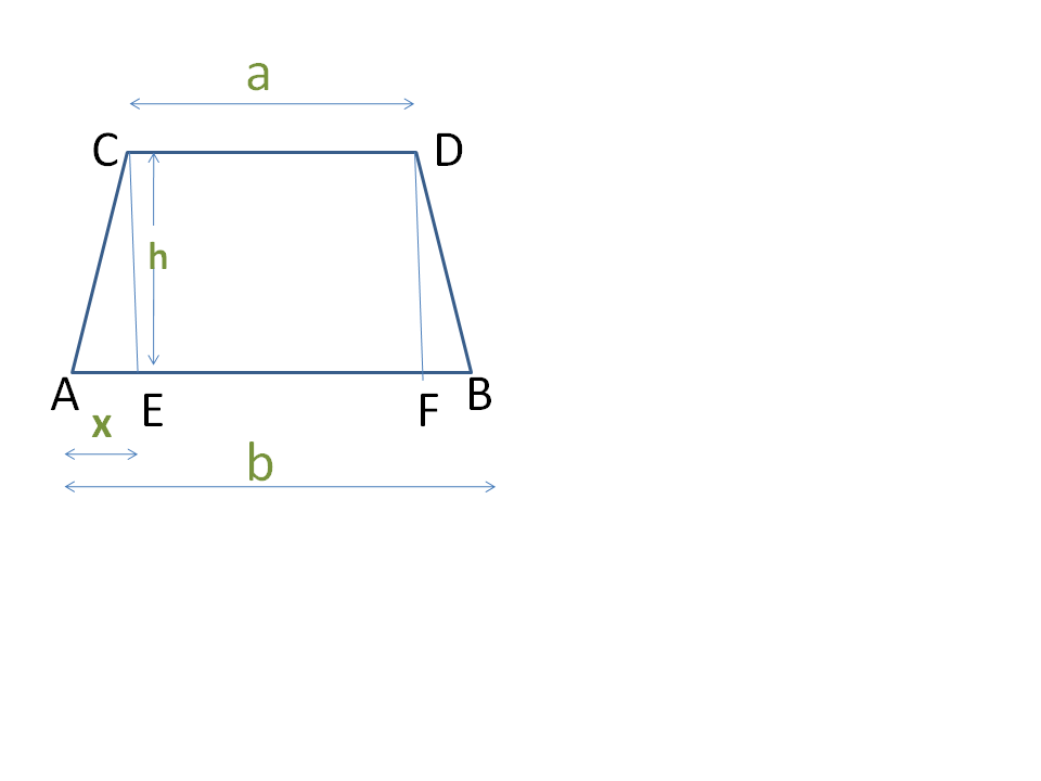 find the area of a trapezoid in C++