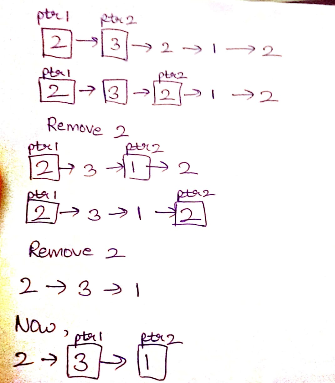 Remove duplicate from a linked list in C++