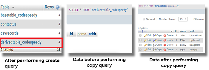PHP copy table from one table to another in MYSQL