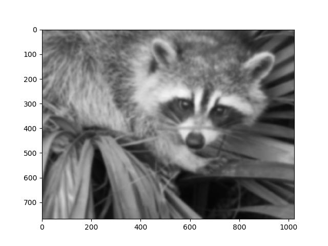 blur image in python scipy