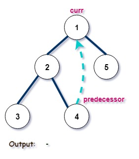 iteration one: Morris Inorder Tree Traversal in C++