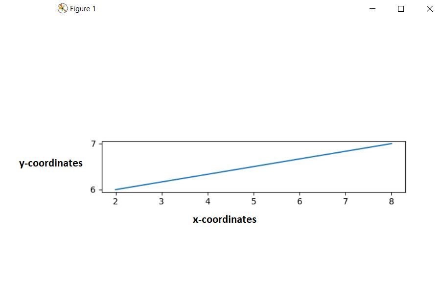 Draw line shape in matplotlib - Python