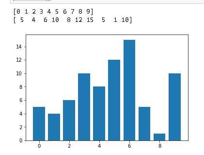 bar graph matplotlib
