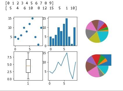 sub plot matplotlib python