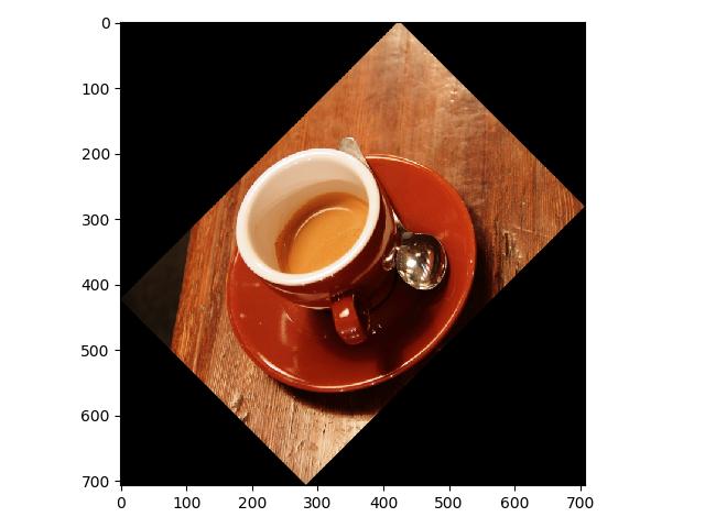 Fig 4.2 Rotated coffee image