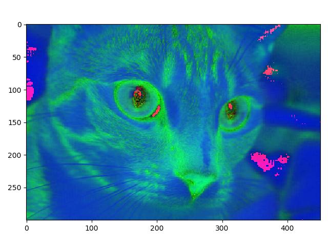 Fig 5.4 RGB to HSV