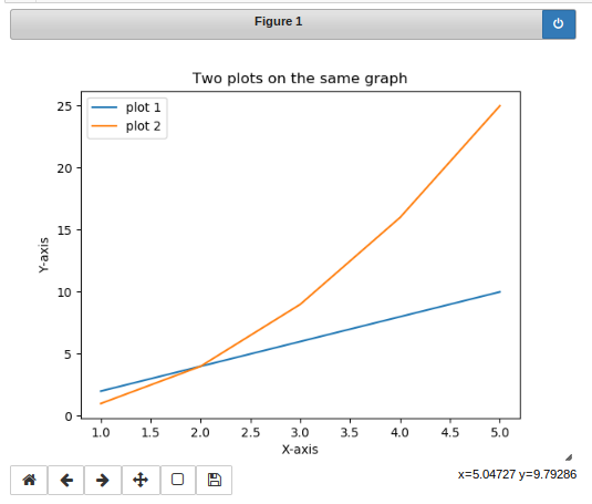 Interactive mode in matplotlib in Python