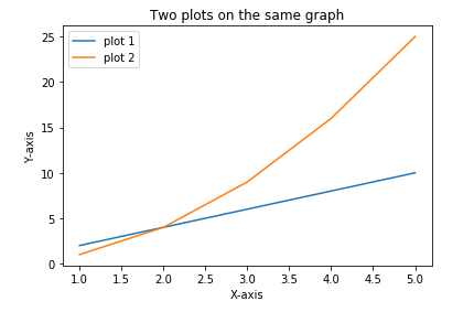 save a plot as an image in matplotlib python