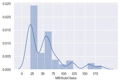 Box plot visualization with Pandas and Seaborn