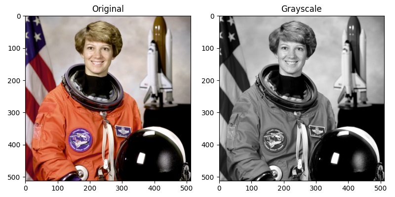 Fig 5.2 Grayscaling image