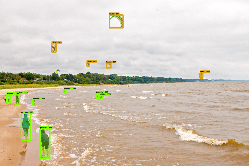 Object Detection in Python
