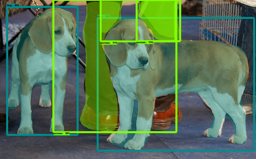 Real time object detection using TensorFlow in Python