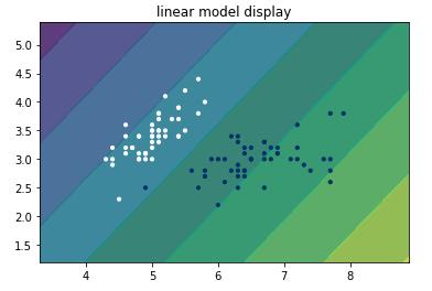 Tensorflow linear model using kernel method in Python