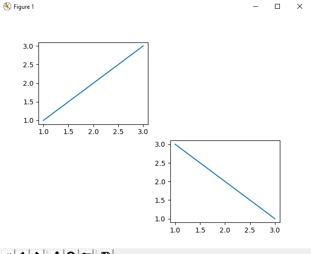 add_subplot() in matplotlib