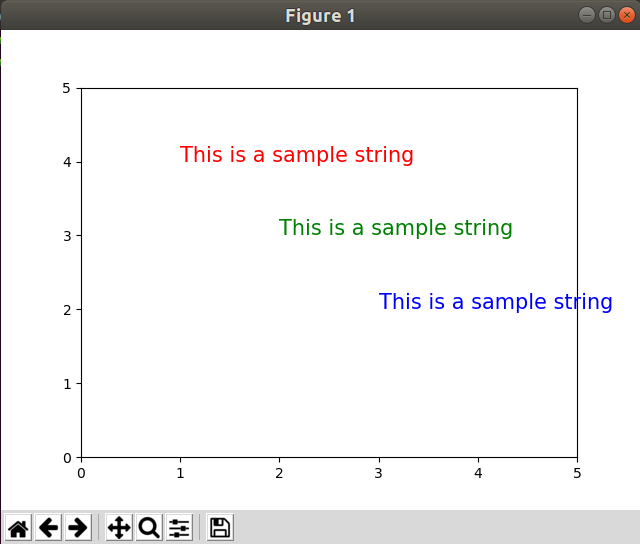 Change font color in matplotlib - Python