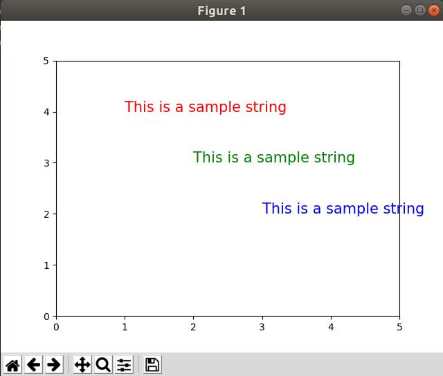 Change font color in matplotlib - Python