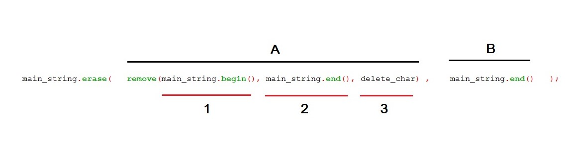 How to remove a particular character from a string in C++