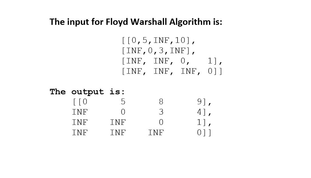 Floyd Warshall Algorithm in Python