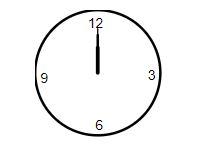 Draw an Analog Clock using HTML and CSS