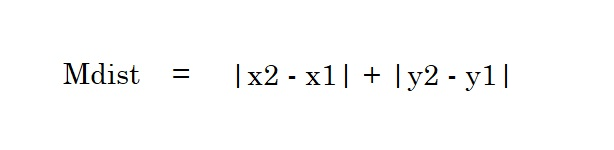 How to compute Manhattan Distance between two points in C++