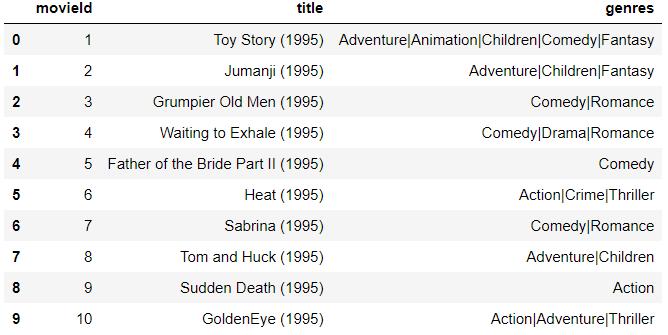 movies=pd.read_csv('movies.csv')
