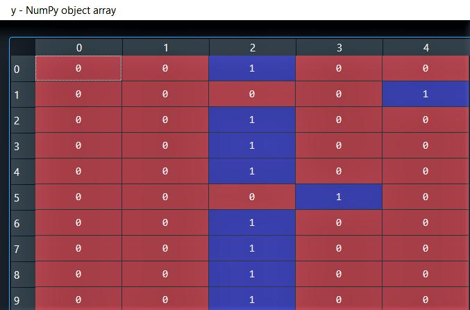 Solve ValueError: Error when checking target in Keras