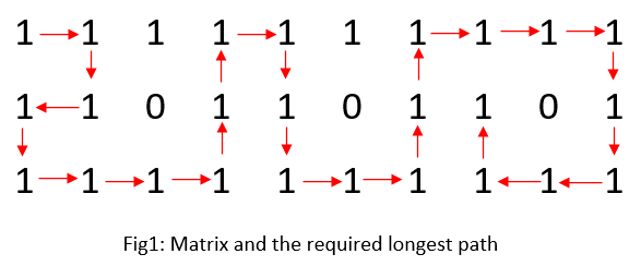 Find the Longest Possible Route in a Matrix with Hurdles in Python