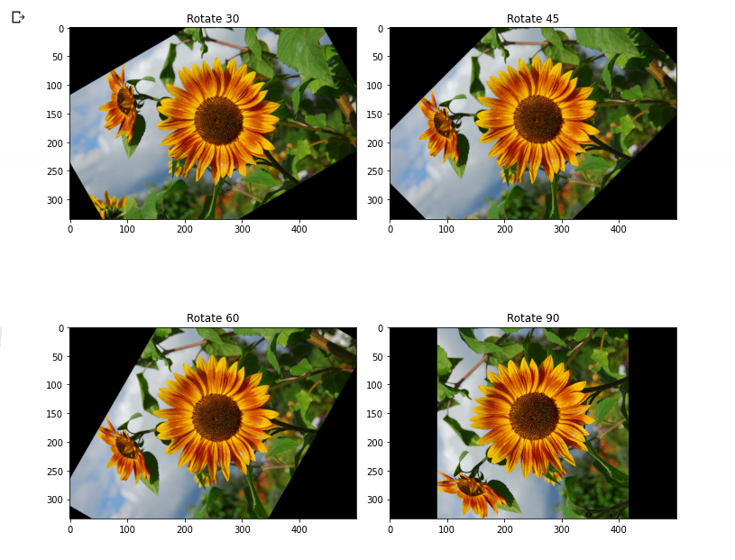 rotate image in python